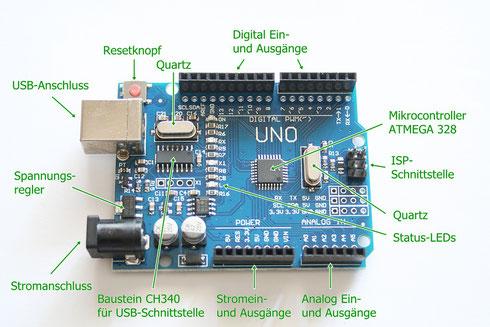 Aufbau eines Arduino Uno