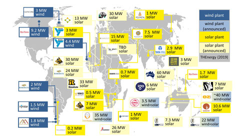 Major on-site solar and wind power projects in mining