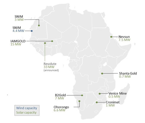 Hybrid projects for the mining sector in Africa - (c) THEnergy/Voltalia