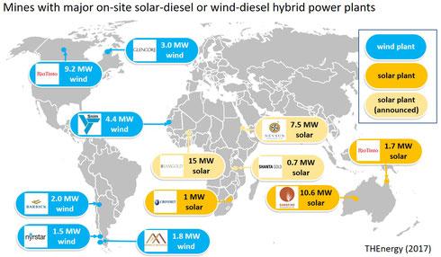 Solar-Diesel und Wind-Diesel Projekte weltweit