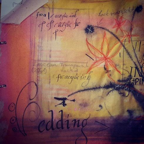 Kalligraphie auf Leinwand mit Sprüchen, Materialstudien