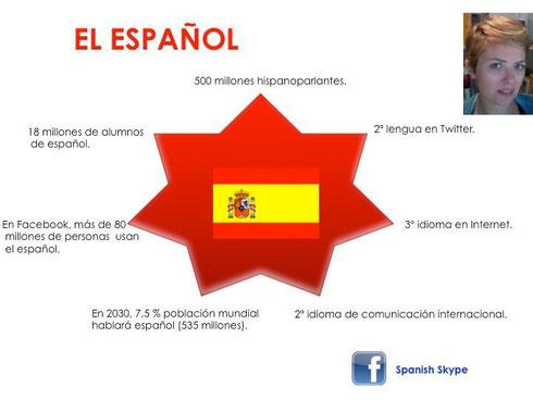 Imagen de Facebook: spanish skype