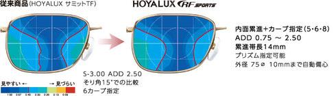 ハイカーブな遠近両用でも見える範囲を広く取れるように設計。レンズメーカー「HOYA」よりお借りしました。