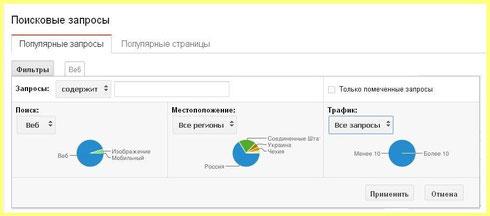 Фильтры статистики Google WebMaster Tools