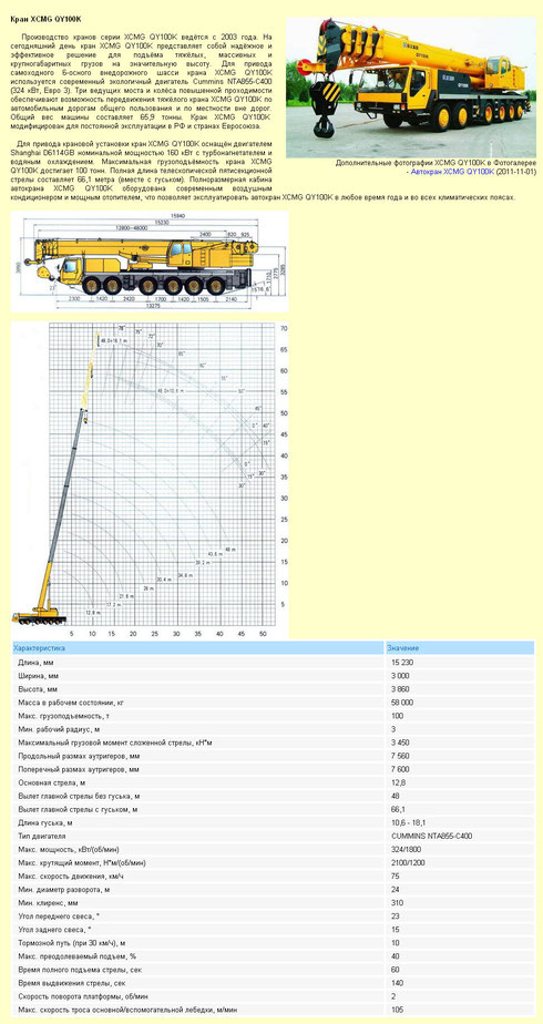 Автомобильный кран XCMG QY100K. Технические характеристики и описание