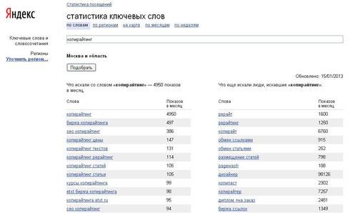 Семантическое ядро сайта по средне- и низкочастотным запросам