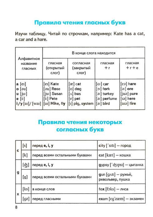 Правила чтения гласных и согласных
