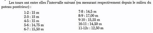 Crédit: Fouilles franco-allemandes (1991-1997), T. 1, p. 345.