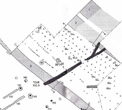 Plan du système de fortification sur la contrevallation de la plaine des Laumes. De bas en haut, rempart avec tours, fossé, glacis avec pièges, double fossés. Crédit: Fouilles franco-allemandes (1991-1997).
