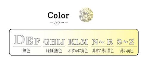 ダイヤモンド4Cカラー