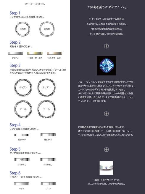 プルドブレ指輪オーダー表