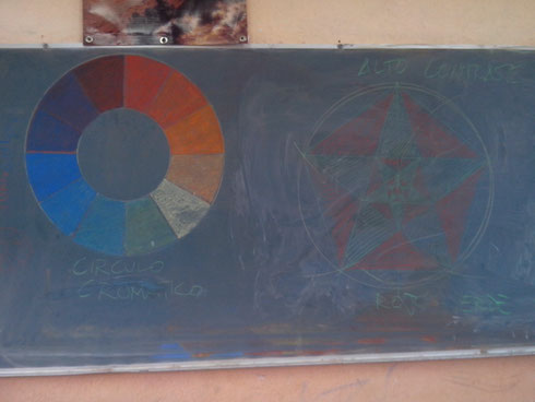 estudio del círculo cromático y figuras geometricas
