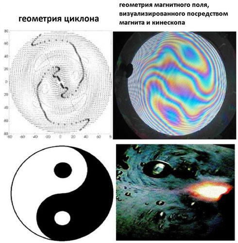 11 Все процессы в природе протекают одинаково Image