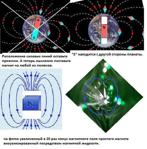 12  Визуализация электромагнитных процессов Image