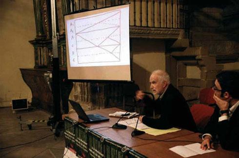 Conferencia de Ricardo Sánchez Ortiz de Urbina, a su lado: Luis Falcón, 7 de diciembre de 2008. Congreso de Filosofía, organizado por la SAF. Esquema de los seis estratos fenomenológicos.
