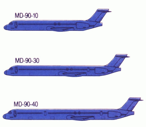 Courtesy: McDonnell Douglas*