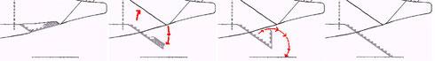 Schematische Darstellung der Bewegungen beim Öffnen der Hecktreppe/Courtesy: MD-80.com