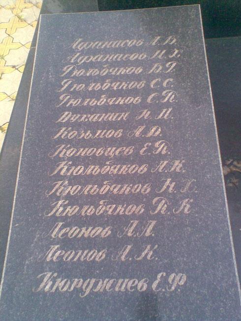 Памятник павшим в ВОВ в посёлке Санамер