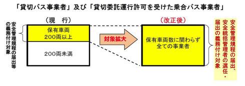 貸切バス全事業者に運輸安全マネジメント適用