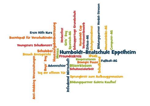 Wortwolke Humboldt-Realschule