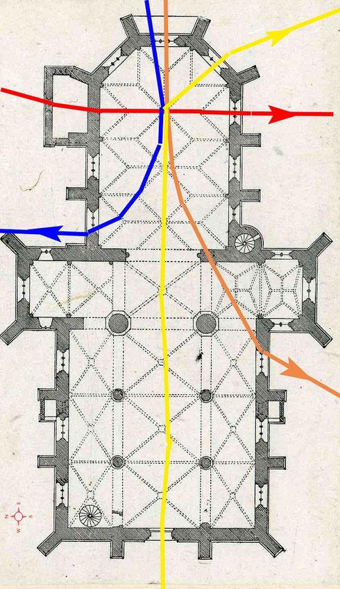 Plan de l'église avec le tracé des courants telluriques