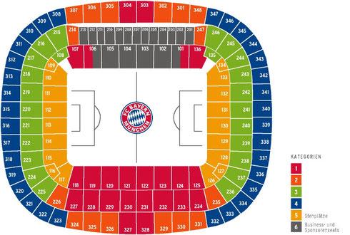 Arena Blocksitzplan