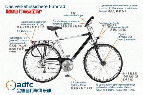 德国骑自行车驾照