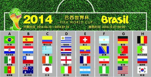 德国欧亚商旅 2014世界杯小组分组 德国 意大利 巴西 阿根廷 法国 西班牙