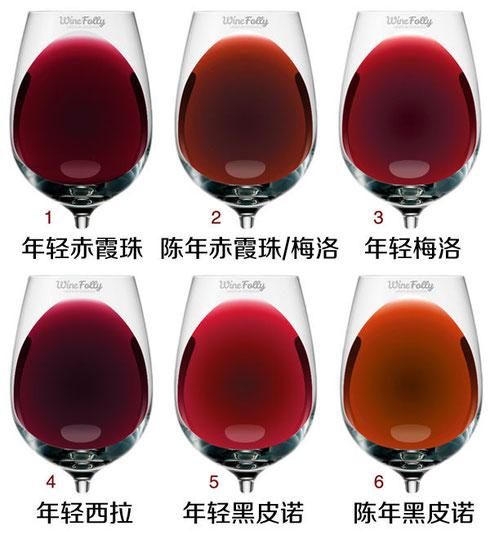 红酒颜色 法国红酒 品酒 品鉴红酒