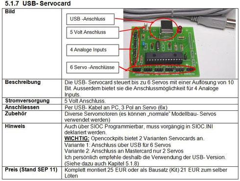 USB-Servocard