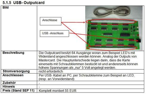 USB-Outputcard