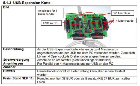 USB-Expansion Karte