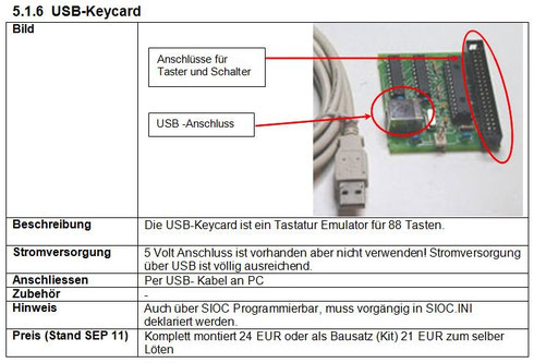USB-Keycard