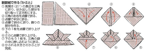 新聞「かぶと」の作り方