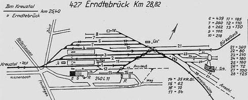 Gleisplan Erndtebrück mit den Strecken nach Siegen, Berleburg und Marburg