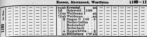 Im Kursbuch von 1913 ist die neue Strecke bereits unter der Nummer 1193 verzeichnet, verständlicherweise aber ohne Zugverkehr