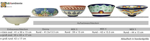 Mexambiente Waschbecken Vergleich