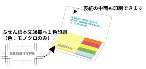 カバーつき付箋紙オリジナル印刷Lサイズ中面
