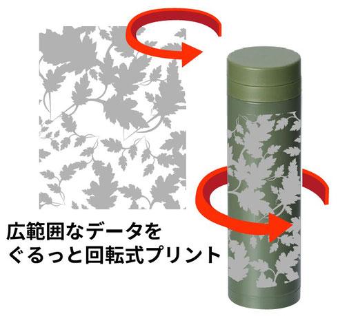 スリムステンレスサーモボトル広範囲回転プリント