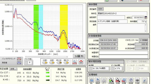 CSK Monitor For FUIJapan