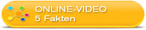 online video - 5 fakten