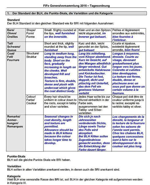 Britisch Langhaarkatze, vorläufiger Rassekatzenstandard der FIFé, Stand 06/2015