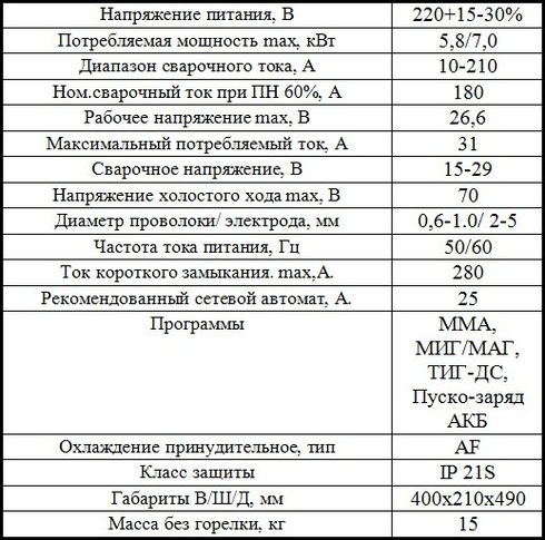 Характеристики ПДГ-207 Патриот