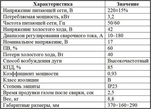 Описание Jasic TIG 180P