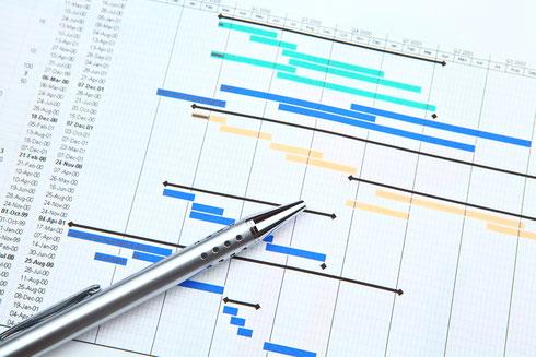 PDCAの回すのに最適なガントチャート式経営計画のイメージ