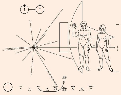 Botschaft an Außerirdische: Plakette auf den Raumsonden Pioneer 10 und 11
