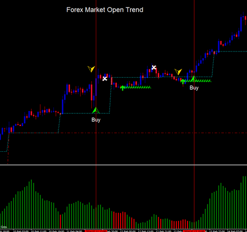 Forex markets open right now