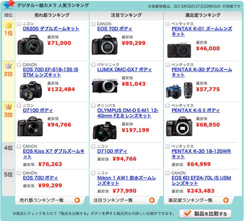 価格.comより