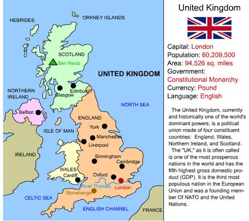 Коротко о Великобритании