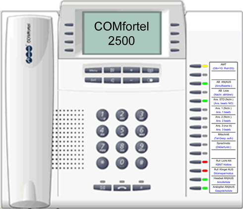 Auerswald Comfortel 2500 mit Comfortel VoiceMail (Comfortel 2500 AB)